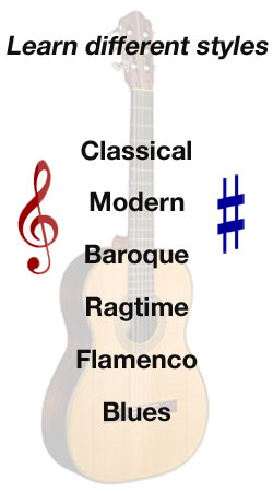 Learn at your own pace - learn classical, spanish, baroque, renaissance, pop, dixie, ragtime, flamenco, blues and more